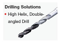 Drilling Solution